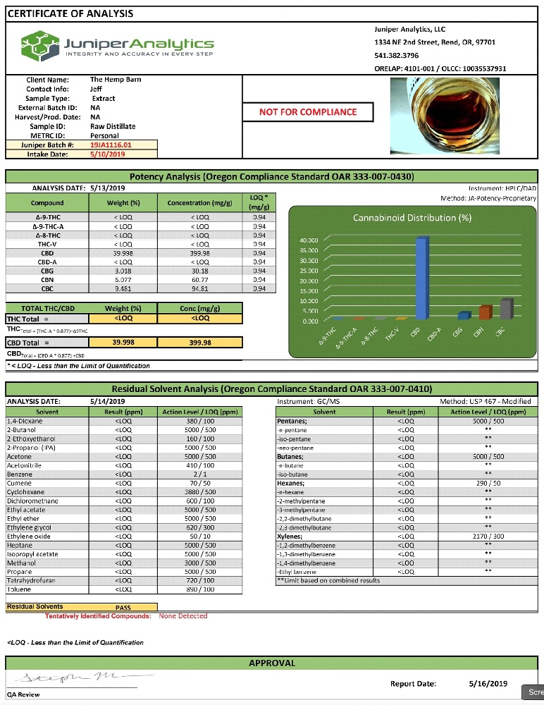 The hemp Barn Certificate of Analysis